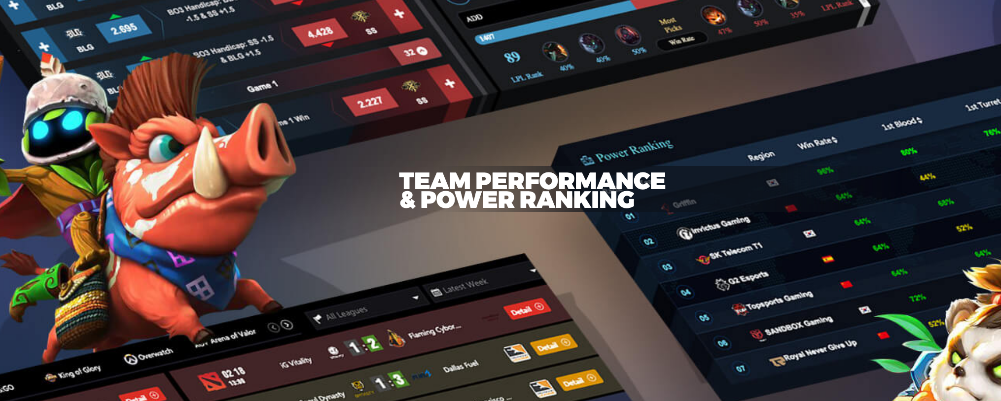 IMEsports TEAM PERFORMANCE & POWER RANKING